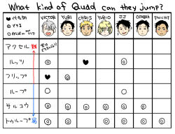 6+boys ^_^ black_hair blonde_hair brown_eyes character_name chart christophe_giacometti english eyes_closed green_eyes grey_eyes hair_over_one_eye highres jean-jacques_leroy katsuki_yuuri male_focus multiple_boys open_mouth otabek_altin phichit_chulanont sacco_(sacco_ds) silver_hair smile sparkle translation_request viktor_nikiforov yuri!!!_on_ice yuri_plisetsky