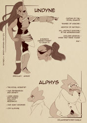 2girls alphys armor boots character_name character_sheet english eyelashes eyepatch gills glasses grin hand_on_hip highres labcoat long_hair monochrome multiple_girls no_humans open_mouth pigeon-toed polaris_(polarissketches) ponytail sharp_teeth smile standing tank_top teeth undertale undyne watermark wavy_mouth web_address