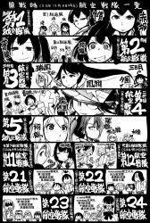 6+girls @_@ akagi_(kantai_collection) akebono_(kantai_collection) akigumo_(kantai_collection) bunny chibi chitose_(kantai_collection) comic crab crazy_eyes fairy_(kantai_collection) goggles goggles_on_head grin hiryuu_(kantai_collection) houshou_(kantai_collection) japanese_clothes kaga_(kantai_collection) kantai_collection kikuzuki_(kantai_collection) mikazuki_(kantai_collection) mizuho_(kantai_collection) monochrome multiple_girls oboro_(kantai_collection) original puppet_strings ryuujou_(kantai_collection) sakazaki_freddy sanpaku sazanami_(kantai_collection) serious shikigami shoukaku_(kantai_collection) smile smirk souryuu_(kantai_collection) sparkle translation_request twintails ushio_(kantai_collection) uzuki_(kantai_collection) yuukaze_(sakazaki_freddy) zuihou_(kantai_collection) zuikaku_(kantai_collection)
