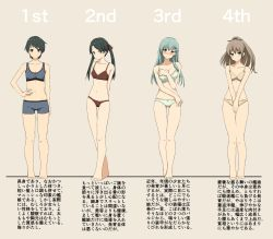 4girls aqua_eyes aqua_hair bra breasts brown_eyes brown_hair cassandra_(seishun_katsu_sando) green_bra green_panties hair_ornament hairclip highres kantai_collection kumano_(kantai_collection) large_breasts long_hair medium_breasts mikuma_(kantai_collection) mogami_(kantai_collection) multiple_girls panties ponytail red_bra red_panties short_hair small_breasts sports_bra suzuya_(kantai_collection) translation_request twintails underwear underwear_only yellow_bra yellow_panties