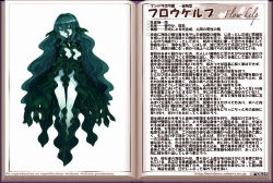 1girl bare_legs character_profile flow_kelp full_body green_eyes green_hair green_skin groin hair_between_eyes kenkou_cross long_hair monster_girl monster_girl_encyclopedia monster_girl_profile pale_skin parted_lips plant_girl solo text very_long_hair water_droplets wavy_hair wet