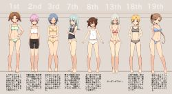 6+girls akigumo_(kantai_collection) arms_behind_back barefoot bike_shorts black_bra black_panties blonde_hair blue_bra blue_eyes blue_hair blue_panties blush bra breasts brown_hair bust_chart camisole cassandra_(seishun_katsu_sando) check_translation cleavage covering covering_crotch embarrassed eyes_closed flat_chest green_bra green_panties hair_ornament hairclip hamakaze_(kantai_collection) hand_on_hip hatsukaze_(kantai_collection) highres kagerou_(kantai_collection) kantai_collection kuroshio_(kantai_collection) large_breasts lineup long_hair looking_at_viewer maikaze_(kantai_collection) multiple_girls navel open_mouth panties pink_bra pink_hair ponytail shiranui_(kantai_collection) short_hair silver_hair small_breasts smile sports_bra tank_top translated translation_request twintails underwear underwear_only white_panties yellow_bra yellow_panties yukikaze_(kantai_collection)